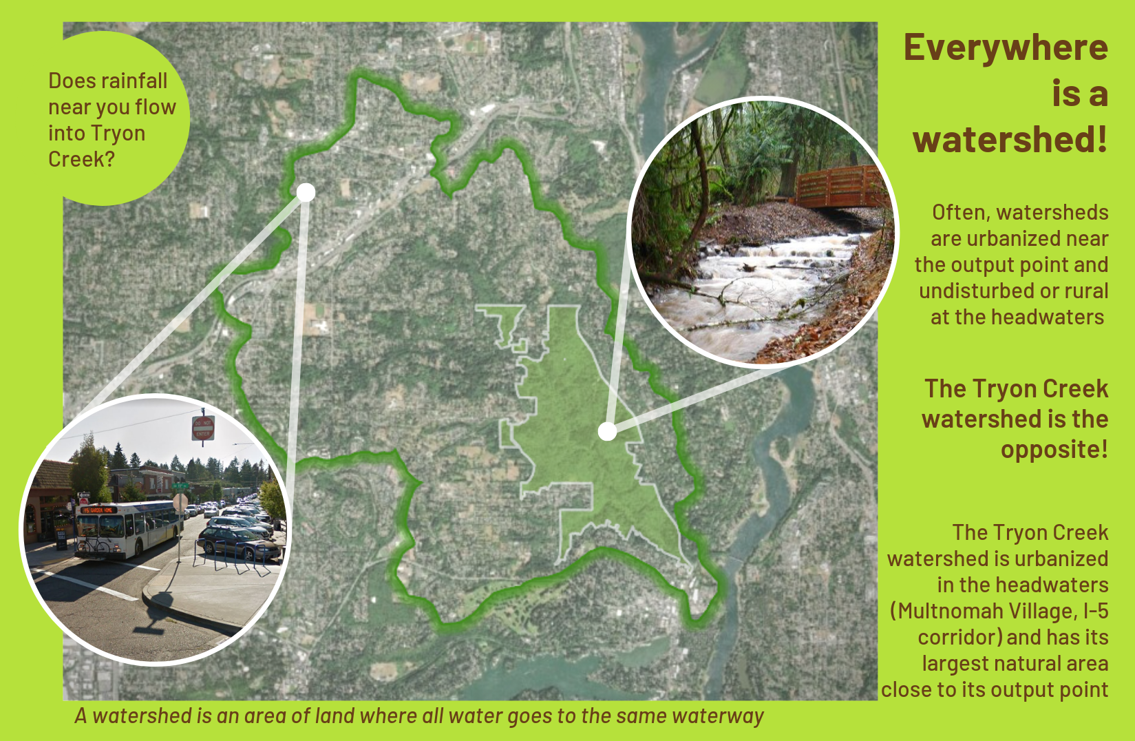 Everywhere is a watershed graphic highlighting a street and a creek.